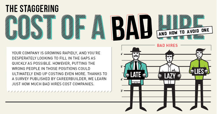 Bad Hire Costs